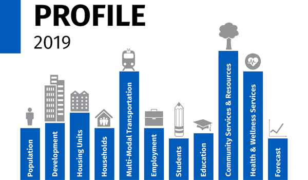 arlington county profile 2019 cover with icons depicting various topics