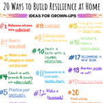 practice resiliency