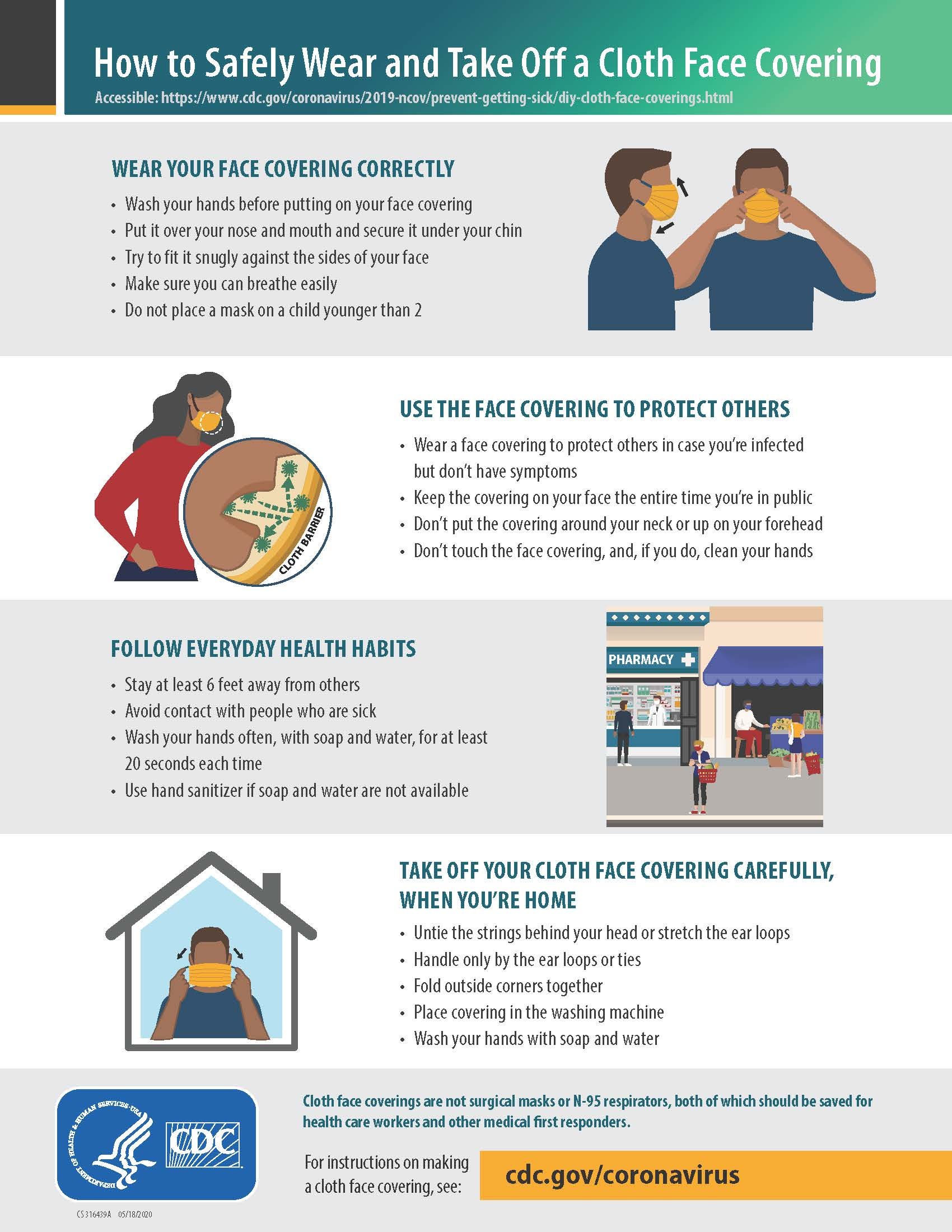 stop the spread of coronavirus