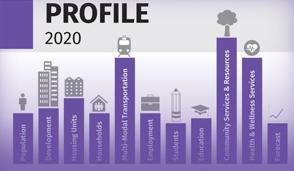 profile_2020