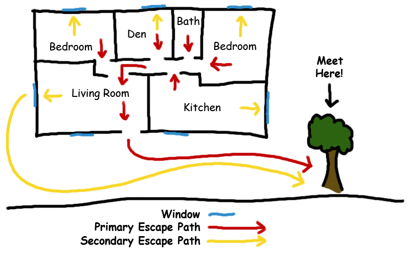 Image result for home fire escape plan
