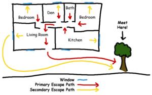 Sample Home escape map