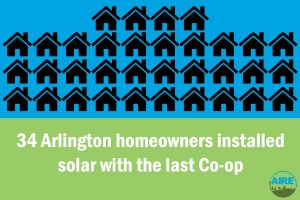 32 Arlington homeowners installed solar with the last co-op