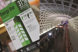 metro train and energy savings