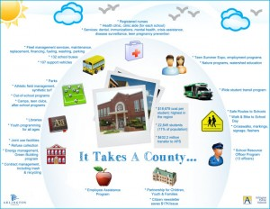 county_supports_schools_infographic_2014 CMO