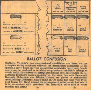 Graphic of 1960 ballot