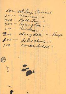 Ballot order 1918