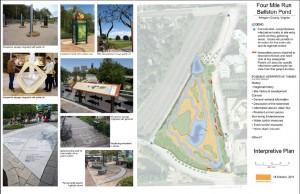 Ballston Beaver Pond Restoration Interpretive Design Concept