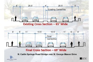 The Carlin Springs Road Bridge preferred concept design.