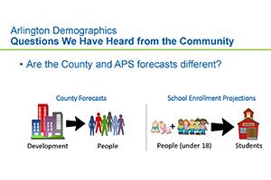 forecasting slide from a demographics presentation