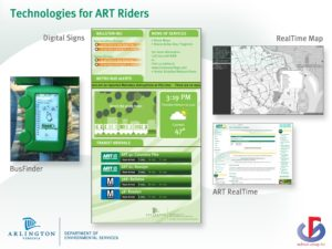 Examples of Arlington Transit technologies for bus riders