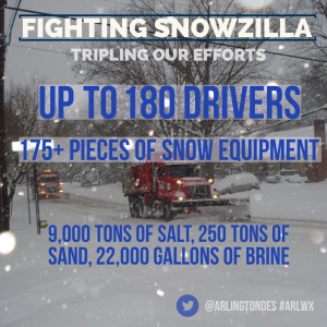 Graphic with stats about Arlington's snowfighting efforts.