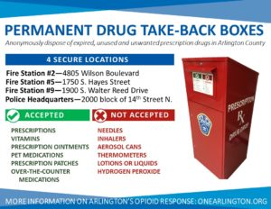 Permanent Drug Take Back Box Locations