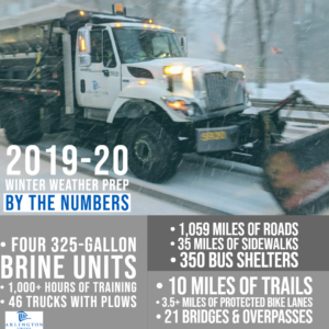 snow numbers infographic