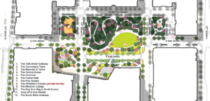 Schematic plan of Met Park Master Plan