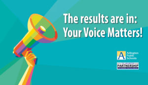 link to results of your voice matter survey