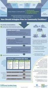 FinalReport-Infographic
