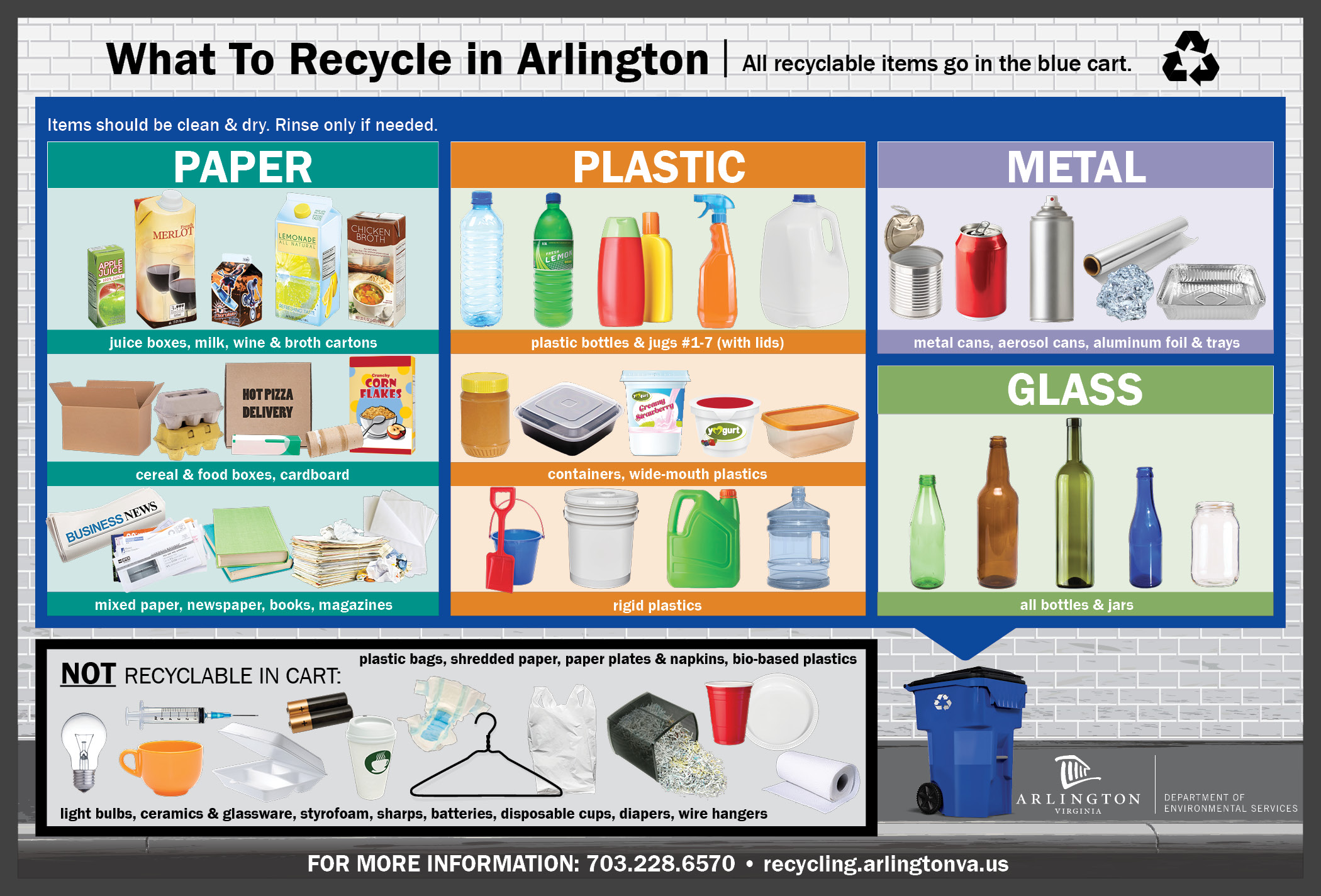 Residential trash recycling for How can i recycle things at home